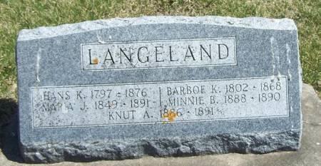 LANGELAND, MINNIE B - Winneshiek County, Iowa | MINNIE B LANGELAND