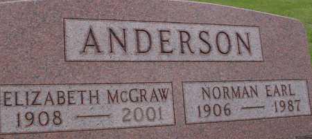 ANDERSON, NORMAN & ELIZABETH - Woodbury County, Iowa | NORMAN & ELIZABETH ANDERSON
