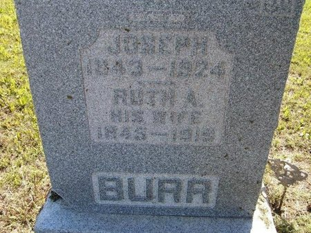 BURR, RUTH ANN - Wichita County, Kansas | RUTH ANN BURR - Kansas Gravestone Photos