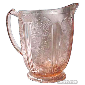Antique Depression Glass Glass Price Guide Antiques