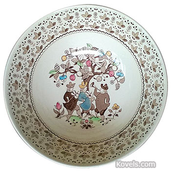 Antique Dinnerware | Pottery & Porcelain Price Guide