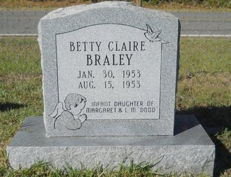 BRALEY, BETTY CLAIRE - Webster County, Louisiana   BETTY CLAIRE BRALEY - Louisiana Gravestone Photos