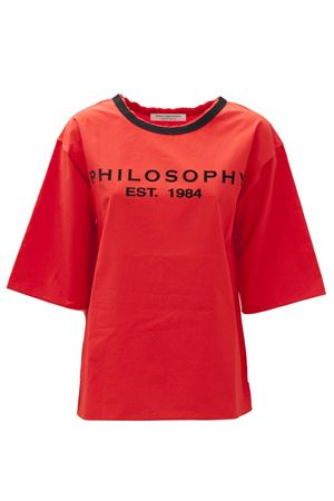 PHILOSOPHY | 24 | A02312131130