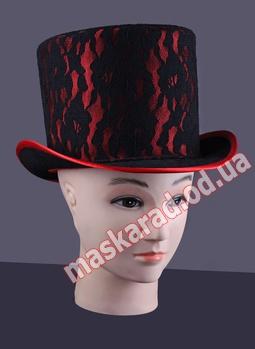 Шляпы и цилиндры