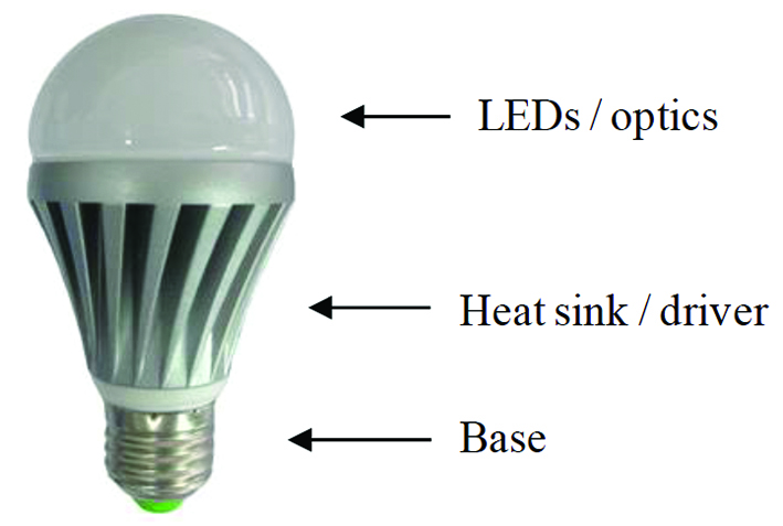 Advanced Natural Convection Cooling Designs for LED Bulb ...