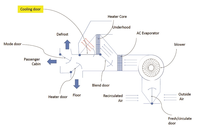 Magnificent Heater Box Diagram Wiring Diagram Wiring Cloud Oideiuggs Outletorg