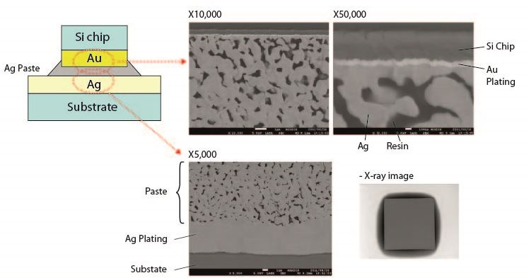 Using The Micred T3ster To Develop High Thermal
