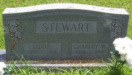STEWART, CHARLEY W. - Barry County, Missouri   CHARLEY W. STEWART - Missouri Gravestone Photos