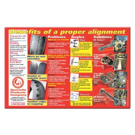 Auto-alignment-poster_450