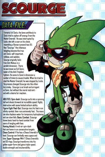 Scourge Sonic S Evil Twin