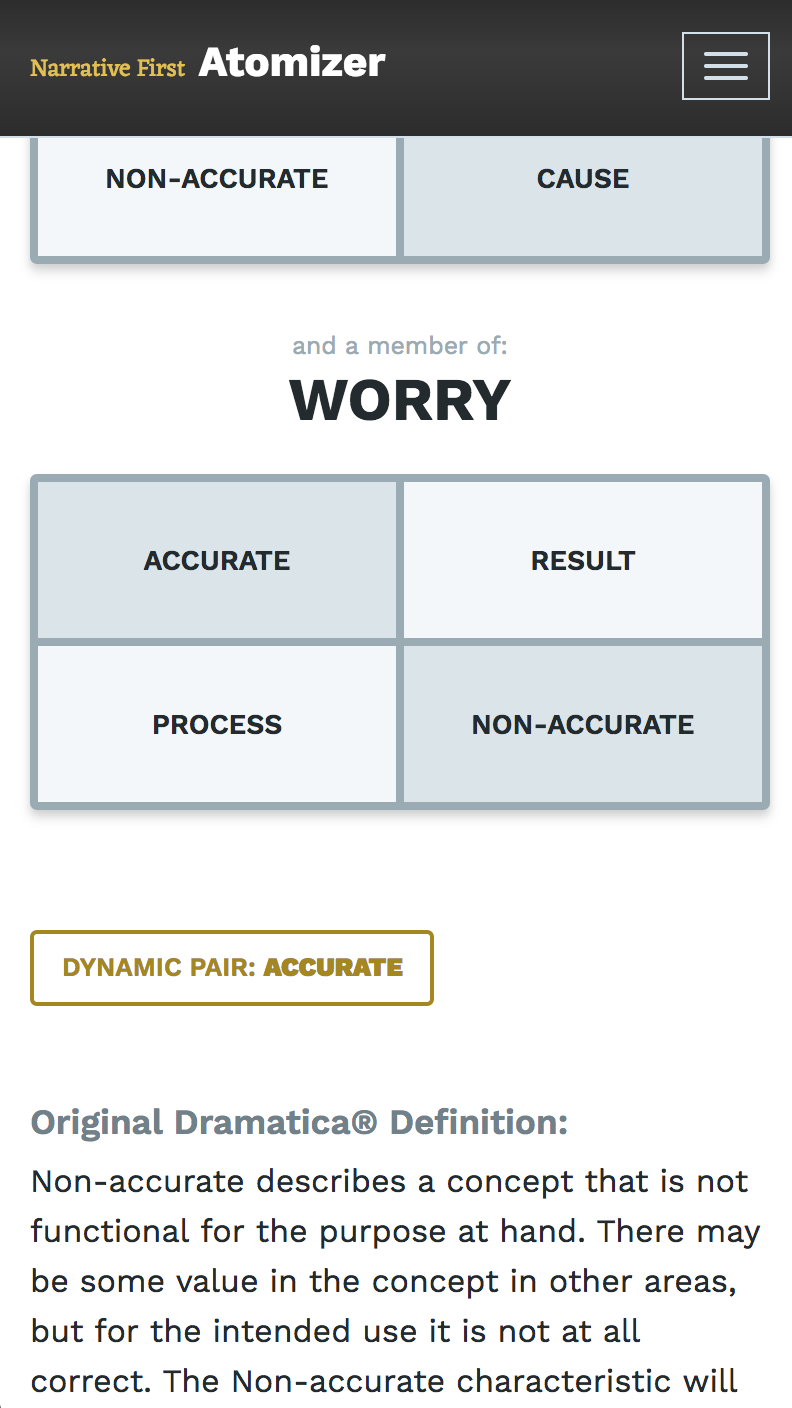 The Element of Non-accurate within a Context of Worry