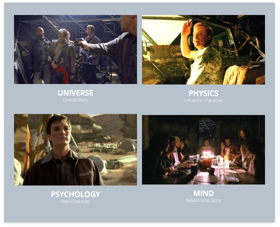 The Four Throughlines of *Firefly: Season 1, Episode 8*