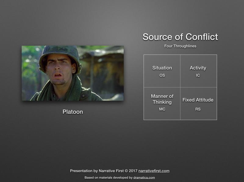 Sources of conflict in *Platoon*