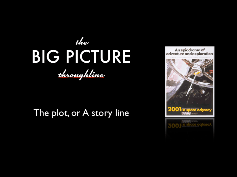 The Big Picture Throughline