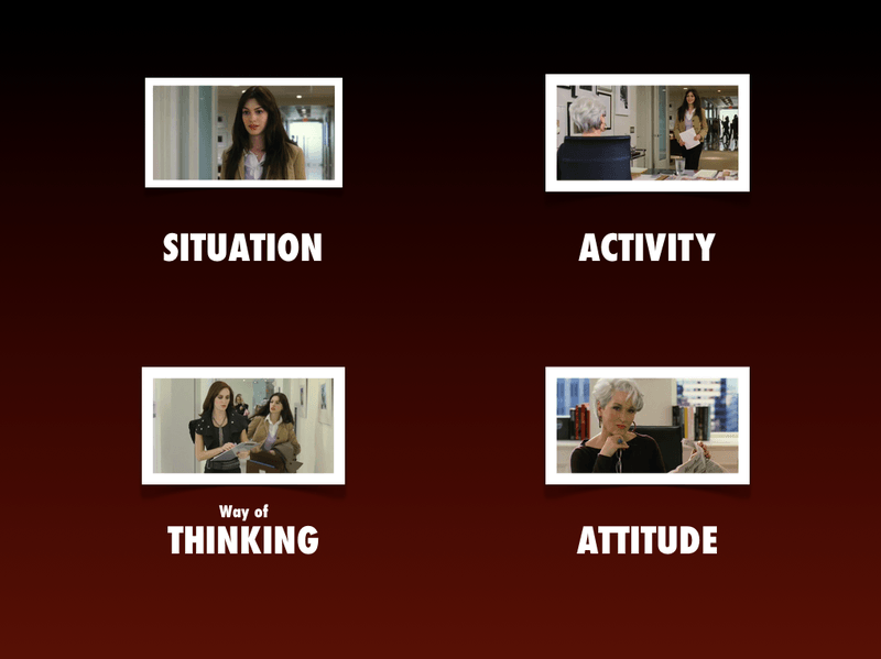 The Structure of The Devil Wears Prada