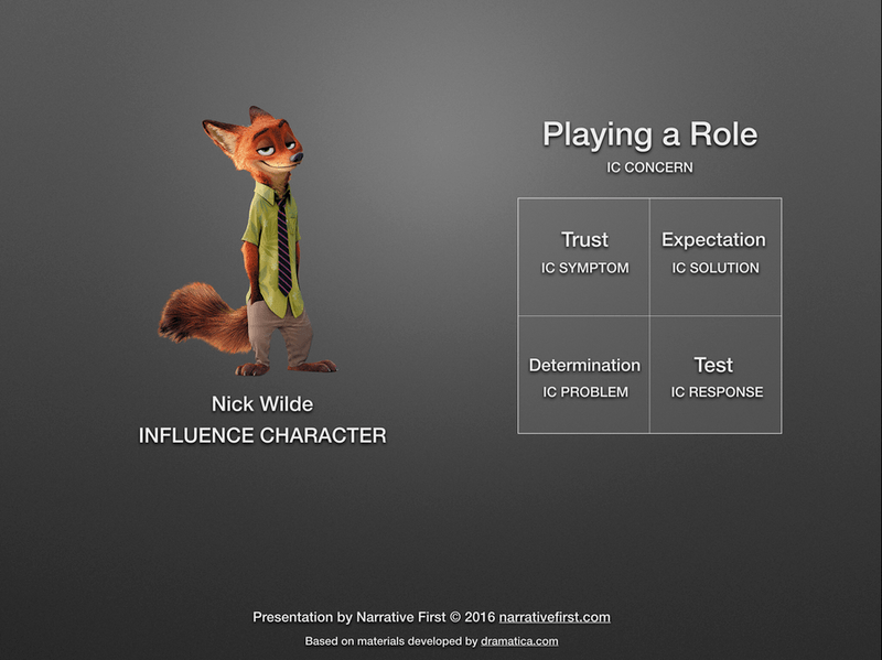 Nick Wilde--Influence Character Throughline of *Zootopia*
