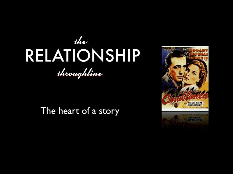 The Relationship Throughline
