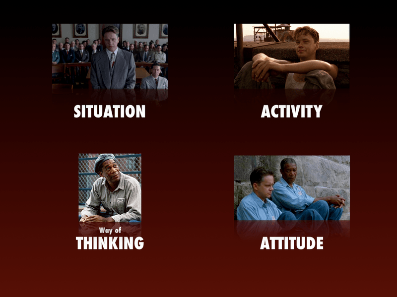 The Structure of The Shawshank Redemption