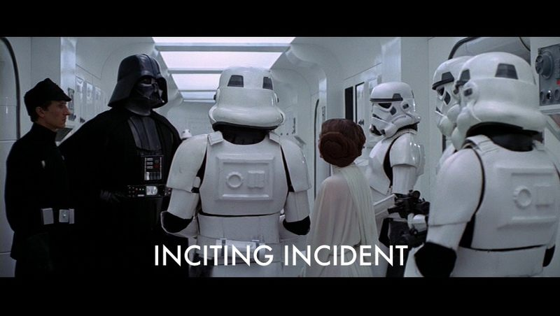 *Star Wars* Inciting Incident