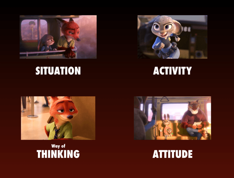 The Throughlines of *Zootopia*