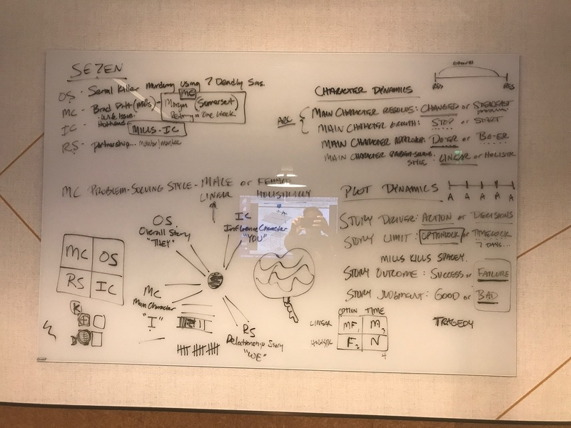 The Whiteboard from the analysis of se7en