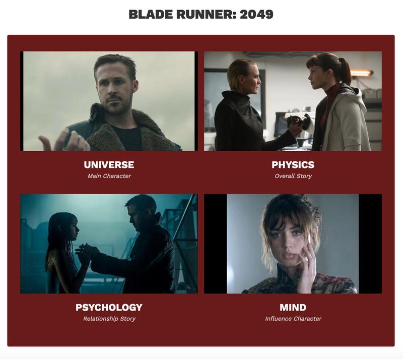 The Throughlines of Blade Runner: 2049