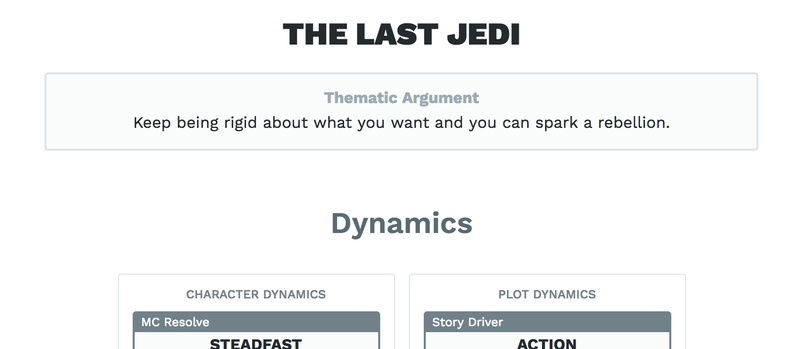 The Thematic Argument of *The Last Jedi*