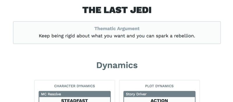 The Thematic Argument of The Last Jedi