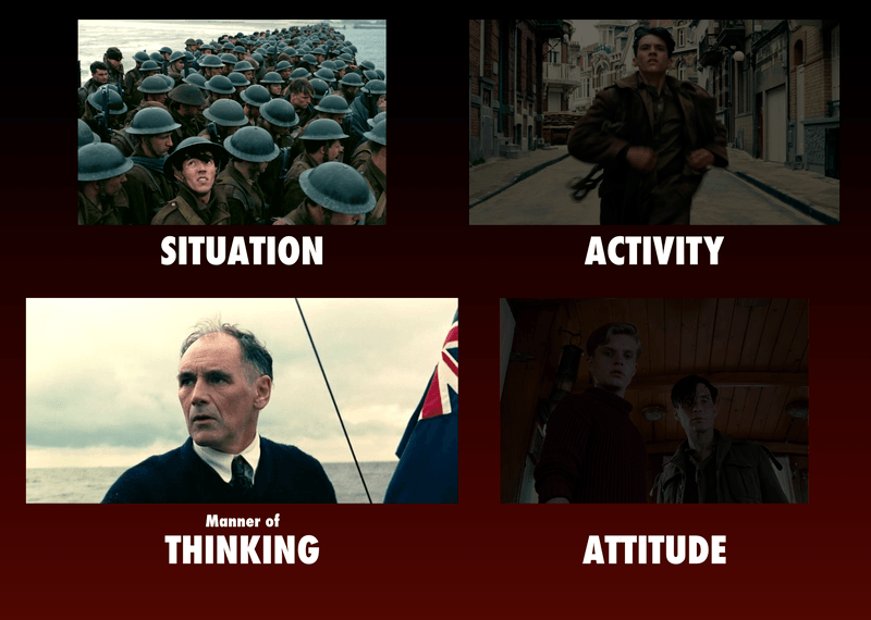 The Throughlines of *Dunkirk*