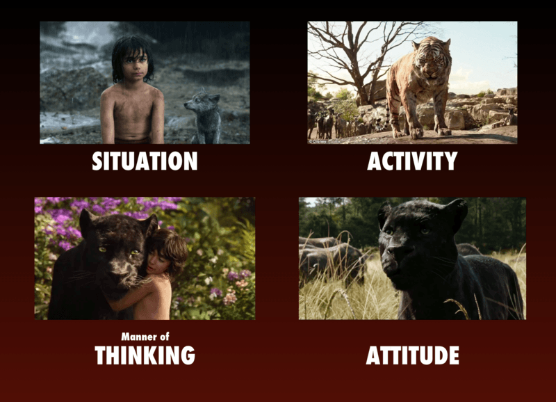 The Throughlines of *Jungle Book*