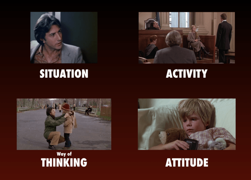 The Throughlines of *Kramer vs. Kramer*