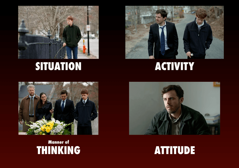 The Four Throughlines of *Manchester by the Sea*