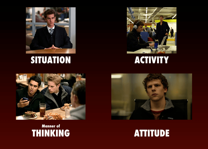The Throughlines of *The Social Network*
