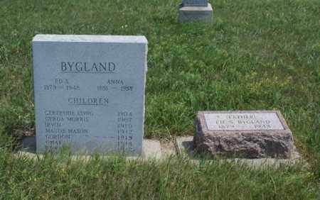 BYGLAND, ED S. - Boone County, Nebraska | ED S. BYGLAND - Nebraska Gravestone Photos
