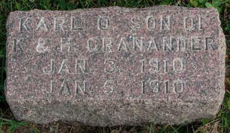 GRANANDER, KARL O. - Burt County, Nebraska   KARL O. GRANANDER - Nebraska Gravestone Photos