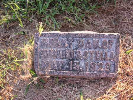 JOHNSON, (INFANT DAUGHTER) - Burt County, Nebraska   (INFANT DAUGHTER) JOHNSON - Nebraska Gravestone Photos