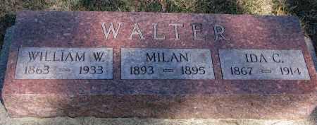 WALTER, MILAN - Burt County, Nebraska | MILAN WALTER - Nebraska Gravestone Photos