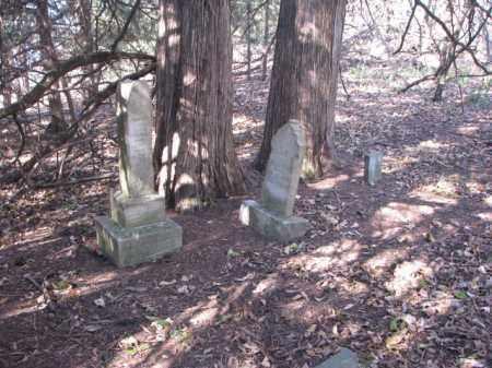 **OLD LOG CHURCH, GPS - Dakota County, Nebraska   GPS **OLD LOG CHURCH - Nebraska Gravestone Photos