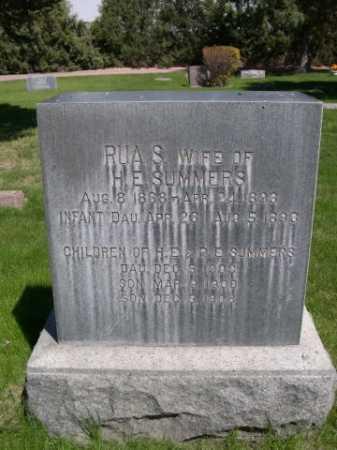 SUMMERS, INFANT DAU. OF RUA S & H.E. - Dawes County, Nebraska | INFANT DAU. OF RUA S & H.E. SUMMERS - Nebraska Gravestone Photos