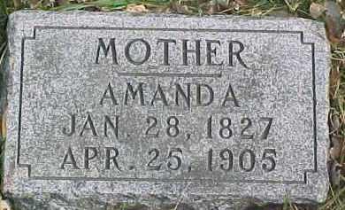 MARTIN, AMANDA - Dixon County, Nebraska | AMANDA MARTIN - Nebraska Gravestone Photos