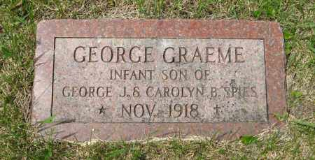 SPIES, GEORGE GRAEME - Dodge County, Nebraska | GEORGE GRAEME SPIES - Nebraska Gravestone Photos