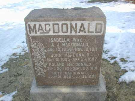 MACDONALD, ROLAND - Douglas County, Nebraska | ROLAND MACDONALD - Nebraska Gravestone Photos