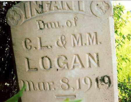 LOGAN, INFANT DAUGHTER - Keya Paha County, Nebraska | INFANT DAUGHTER LOGAN - Nebraska Gravestone Photos