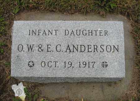 ANDERSON, (INFANT DAUGHTER) - Knox County, Nebraska | (INFANT DAUGHTER) ANDERSON - Nebraska Gravestone Photos
