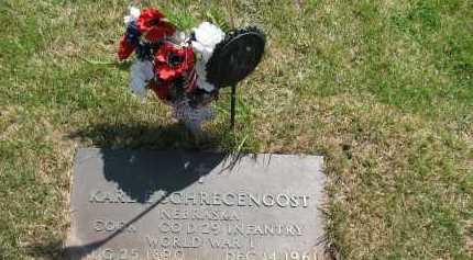 SCHRECENGOST, KARL E - Sarpy County, Nebraska | KARL E SCHRECENGOST - Nebraska Gravestone Photos