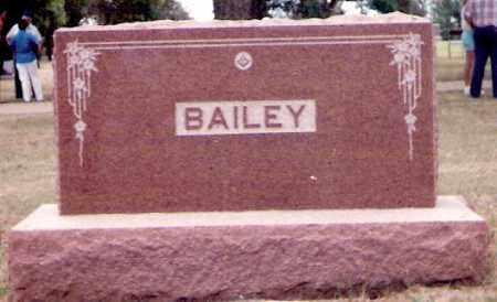 BAILEY, GEORGE WASHINGTON - Thayer County, Nebraska | GEORGE WASHINGTON BAILEY - Nebraska Gravestone Photos