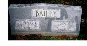 BAILEY, CORA E. - Adams County, Ohio   CORA E. BAILEY - Ohio Gravestone Photos