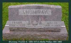 PHILLIPS SHUMWAY, MATTIE - Athens County, Ohio | MATTIE PHILLIPS SHUMWAY - Ohio Gravestone Photos