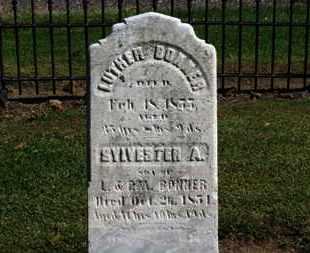 BONNER, LUTHER - Erie County, Ohio | LUTHER BONNER - Ohio Gravestone Photos
