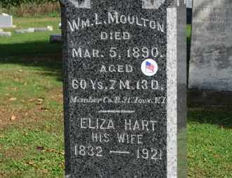 HART MOULTON, ELIZA - Erie County, Ohio | ELIZA HART MOULTON - Ohio Gravestone Photos